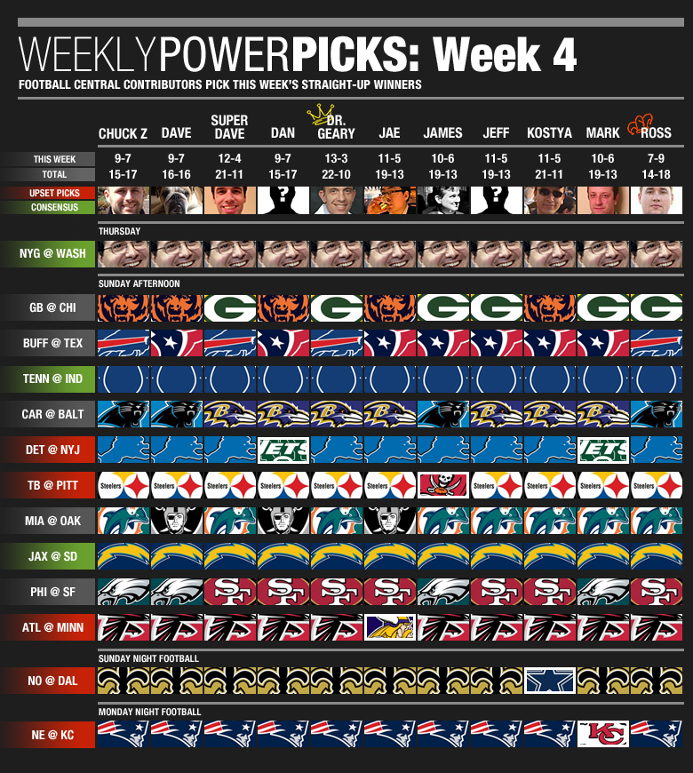 weekly_picks_week_04
