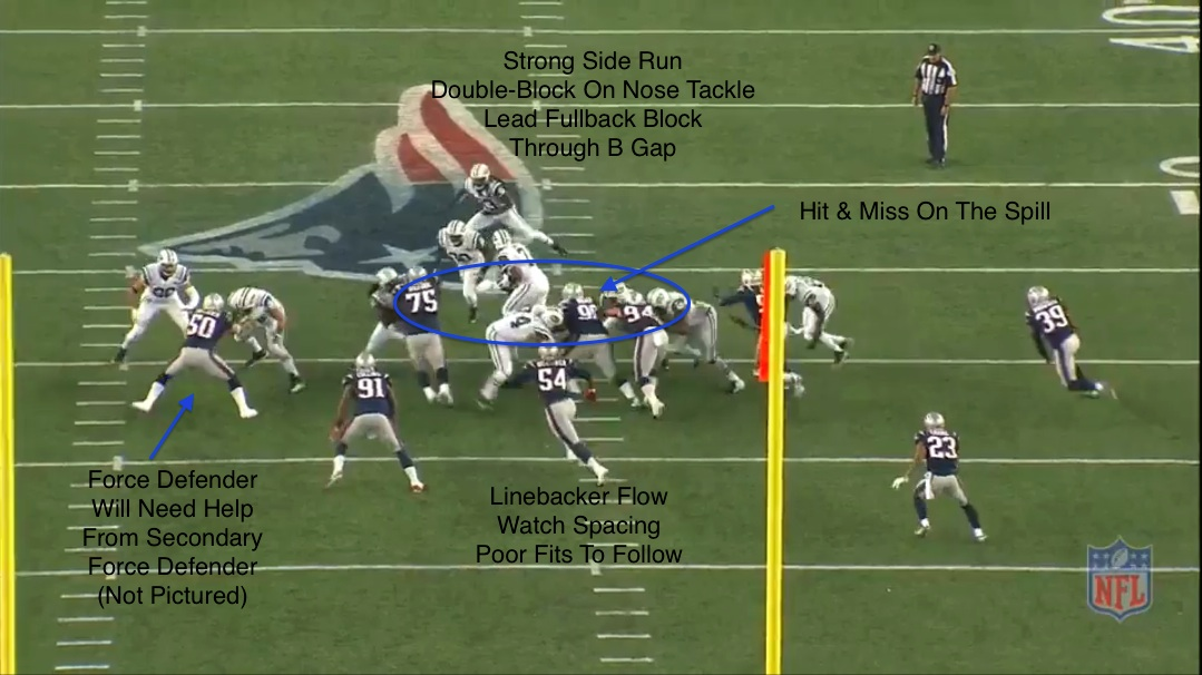 patriots defense v jets nickel force fit