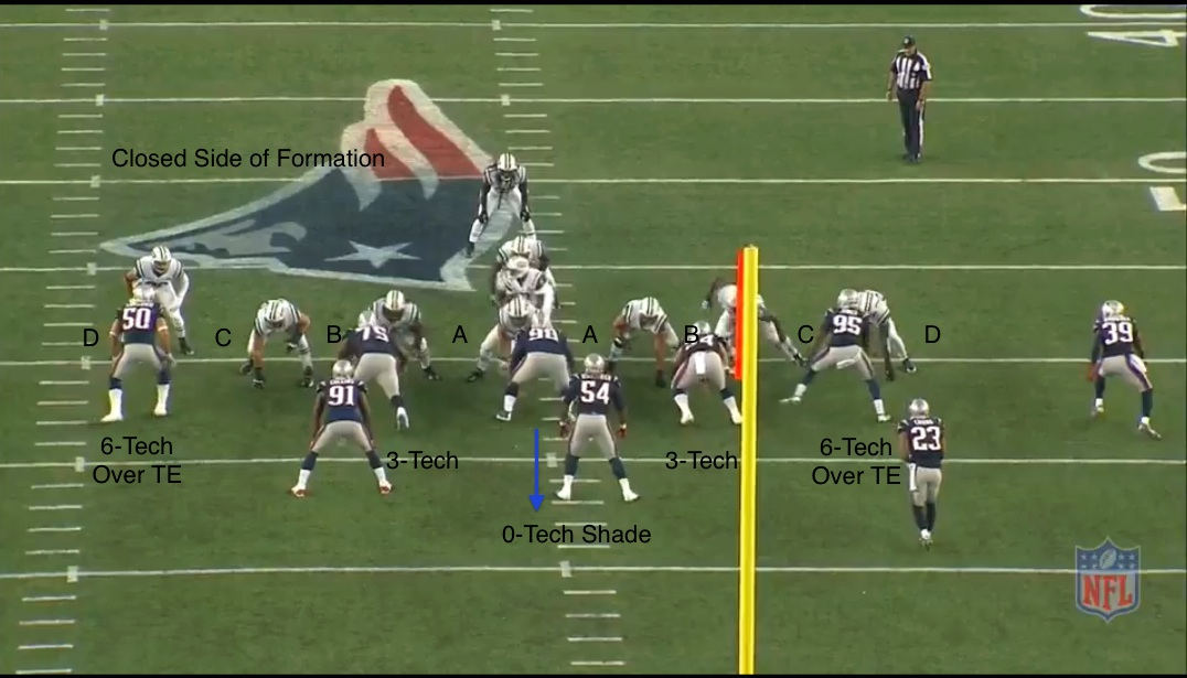 patriots defense v jets nickel-tech fit