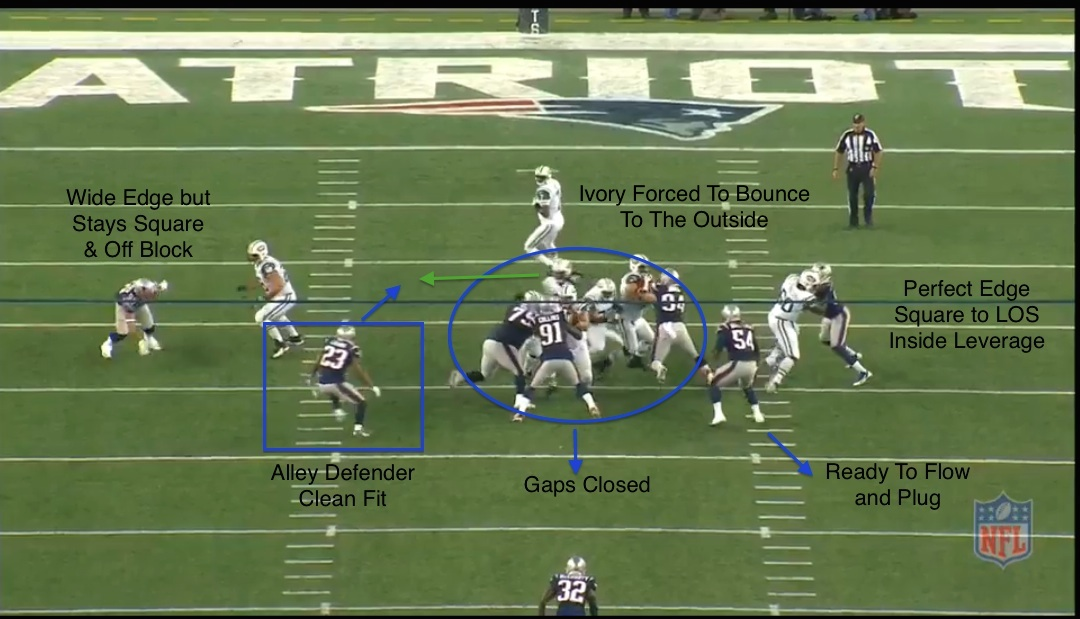 patriots-run-defense-jets-alley-gap