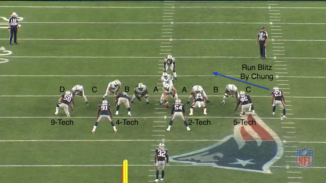 patriots run defense jets chung run blitz technique