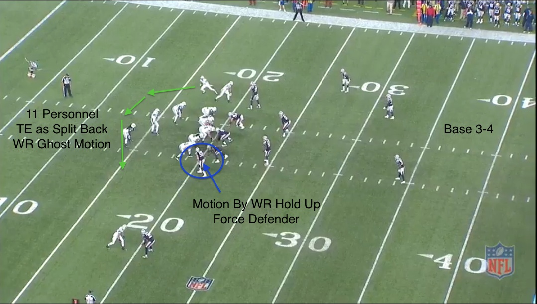 patriots run defense motion wr end around