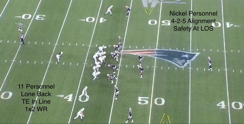 patriots run defense nickel presnap