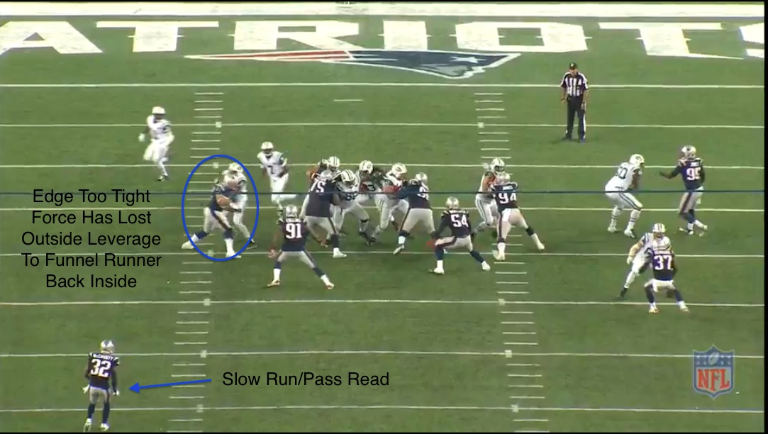 patriots run defense ninkovich lost contain mccourty slow read
