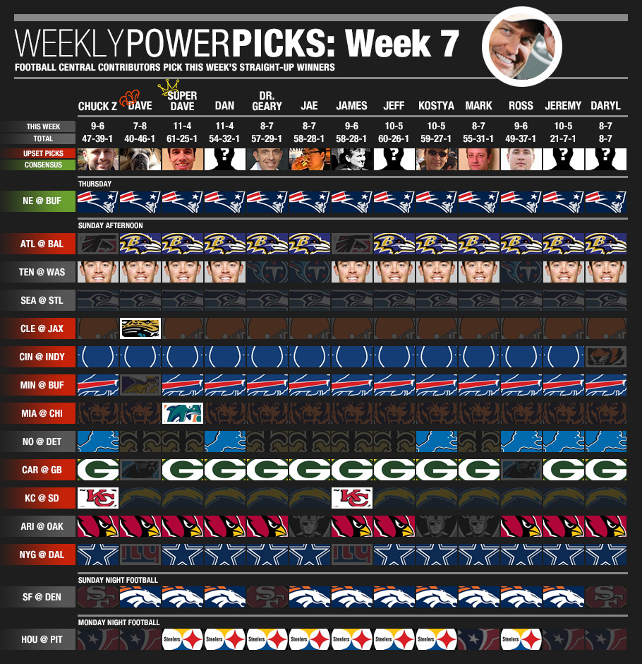 weekly_picks_week_07_updated