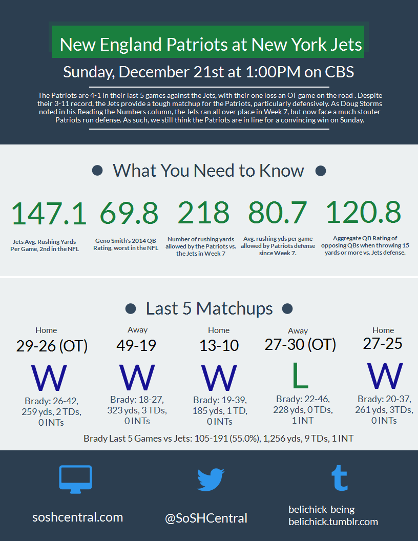 Infographic-Patriots-at-Jets