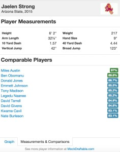 Jaelen-Strong-Measurables