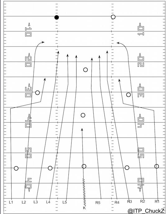 kickoff-coverage-lanes-diagram