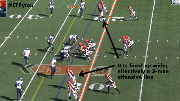 Bengals line up OTs wide