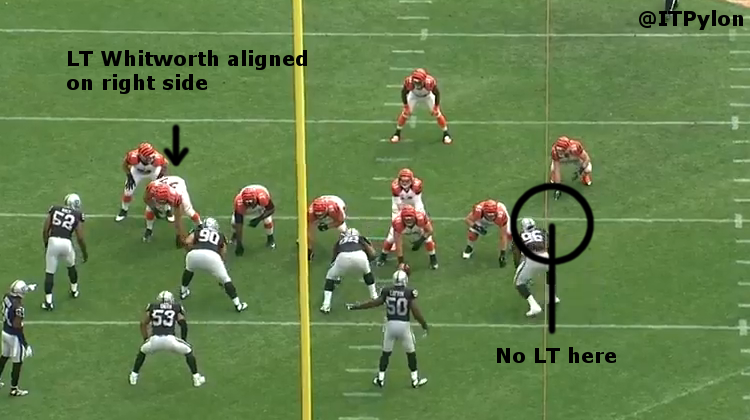 Bengals unbalanced line on 6 yard run markup