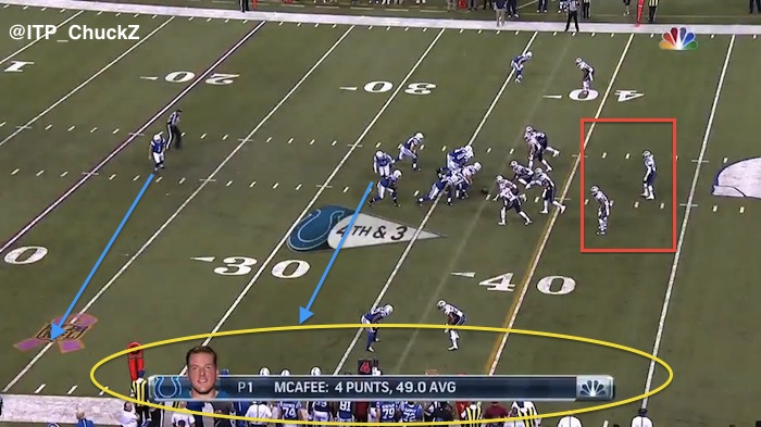 Colts-Swinging-Fake-1