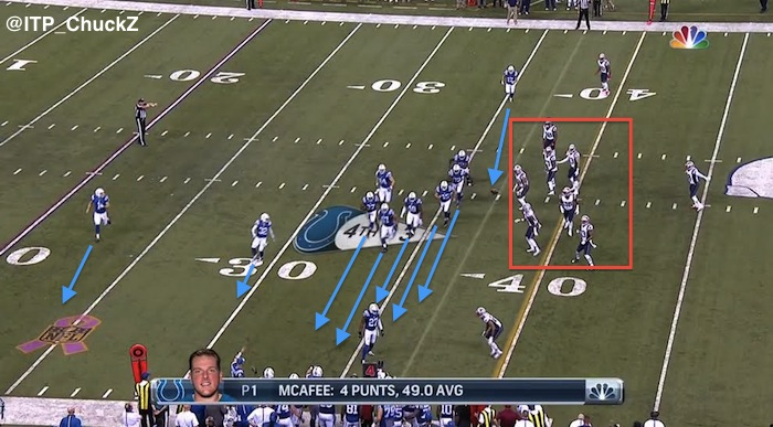 Colts-Swinging-Fake-2