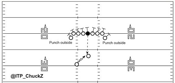Field-Goal-Protection