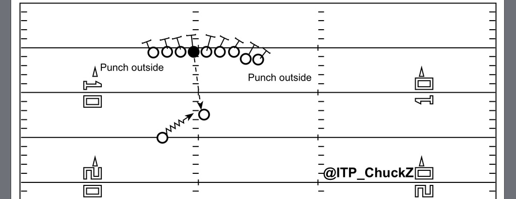 Tackle-Over-Field-Goal-Protection