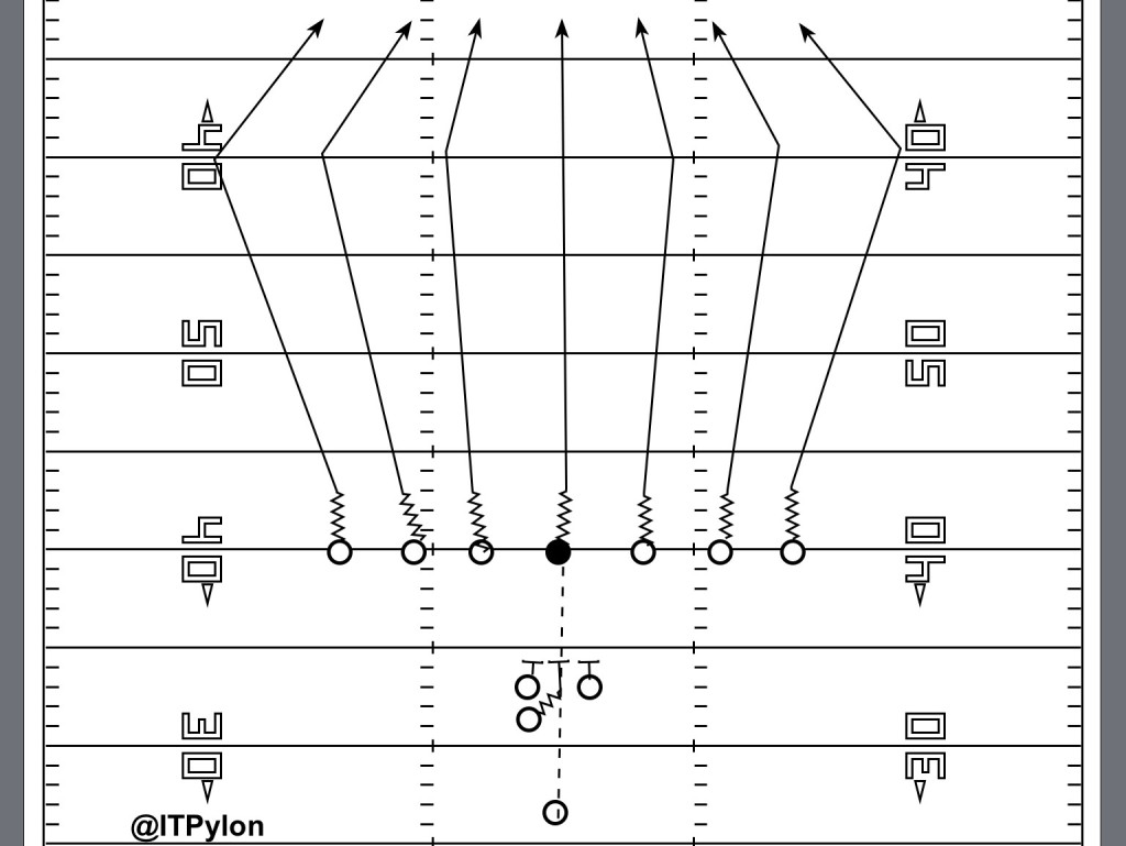 basic-shield-punt-diagram