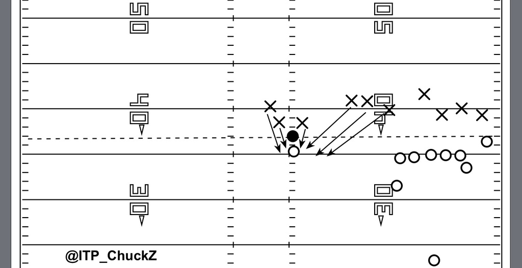colts-swinging-fake-diagram