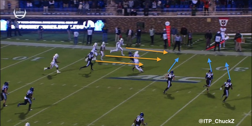 Duke Miami Kickoff Return