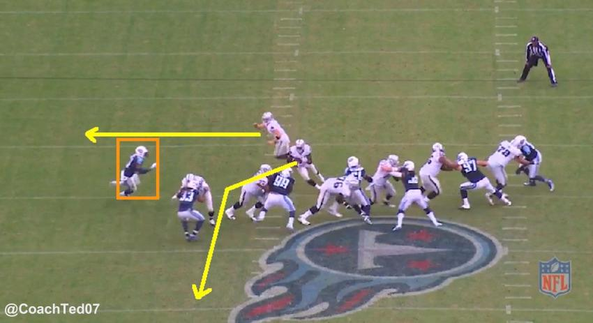Raiders-RPO-Zone-2