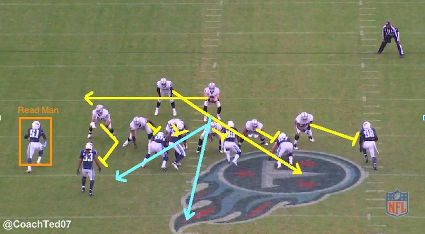 Raiders-RPO-zone-1