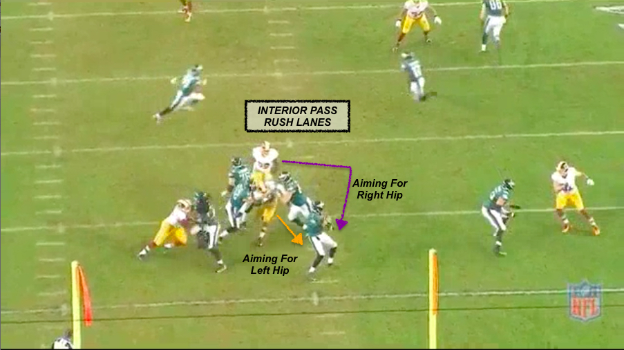 Pass Rush Lanes