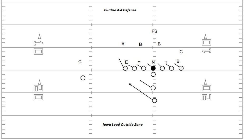 outside-zone-run-diagram