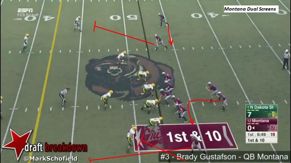 The Bob Stitt Offense in Montana: The Fly Sweep and Screen Concepts - Inside The Pylon - 웹