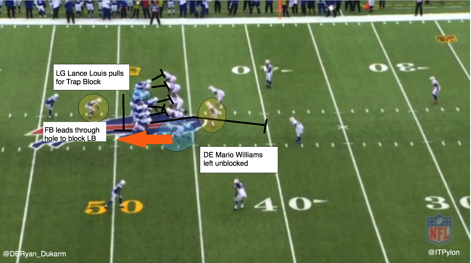 Colts Trap Block (IMG2)