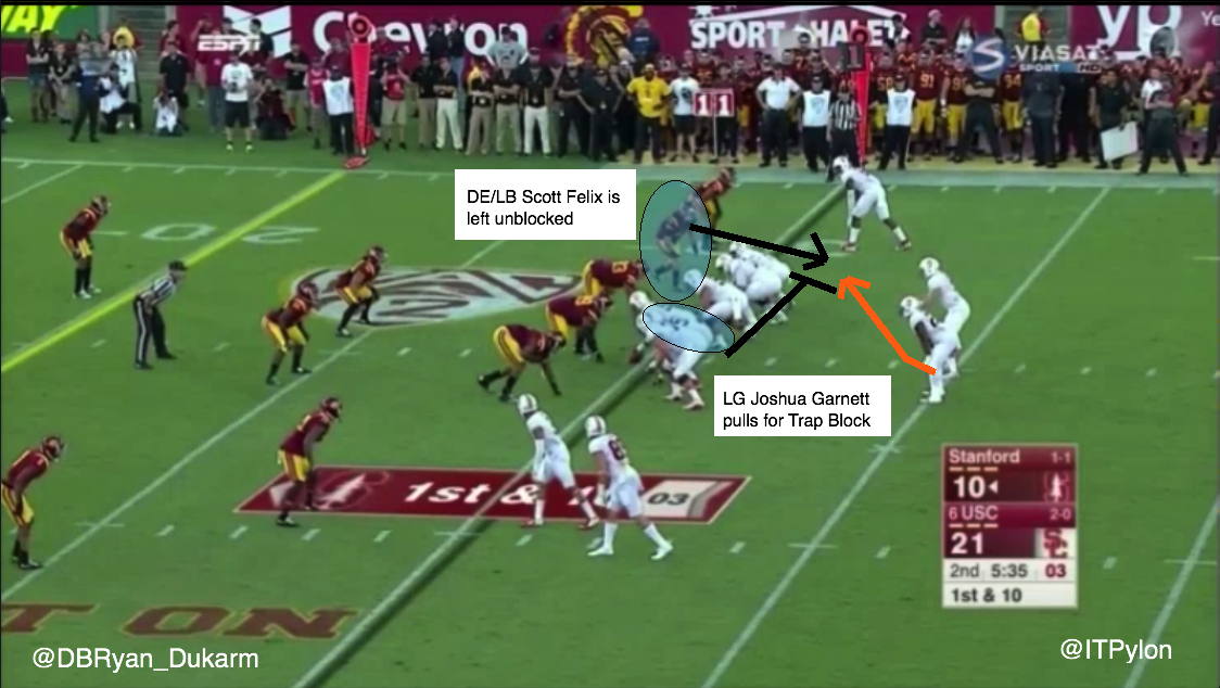Stanford Trap Block (IMG4)