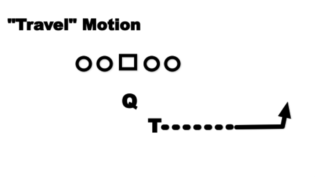 TMotionGlossary1