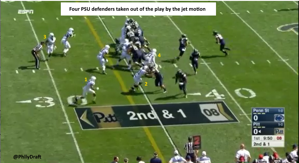 Pitt Panthers 99 Yard Drive