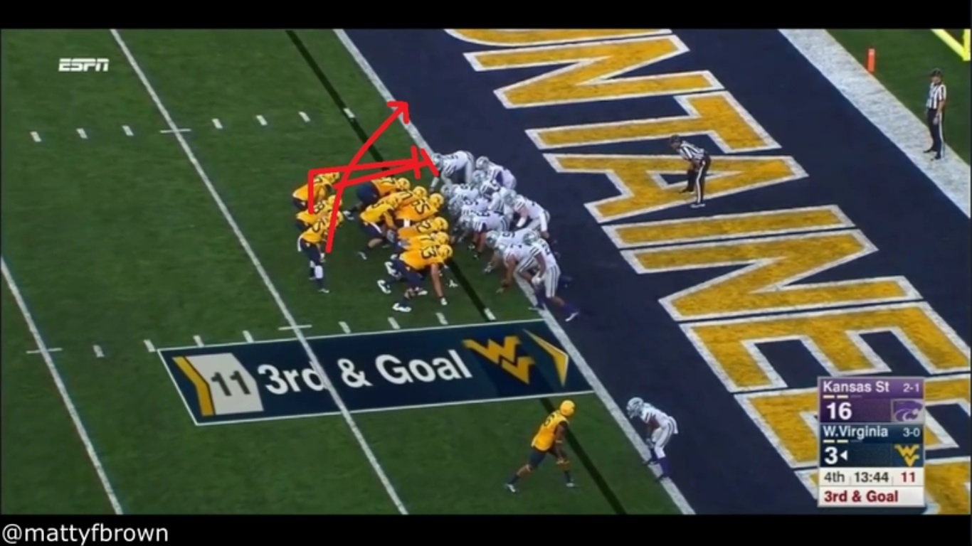 Mountaineers Red Zone Creativity