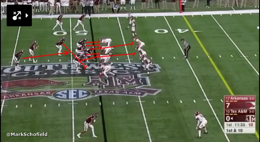 Aggies Rushing Schemes