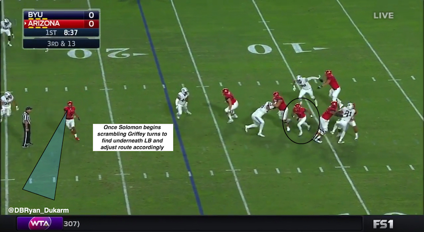 Arizona Wildcats Beat Zone Coverage