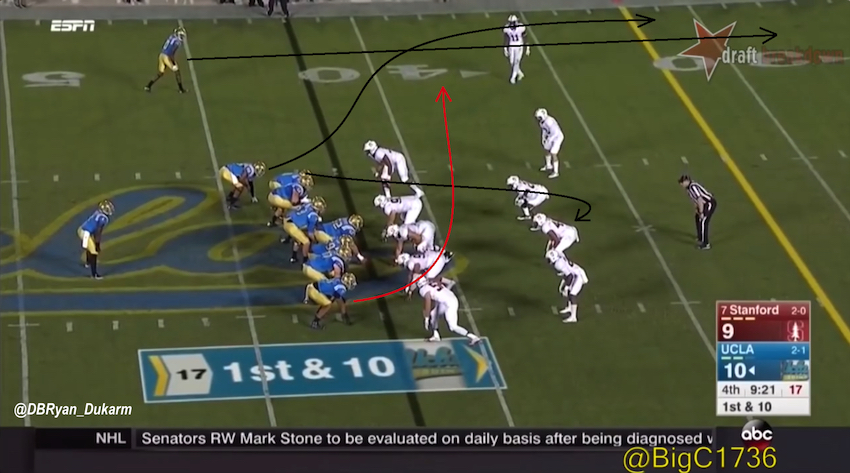 UCLA Passing Concepts