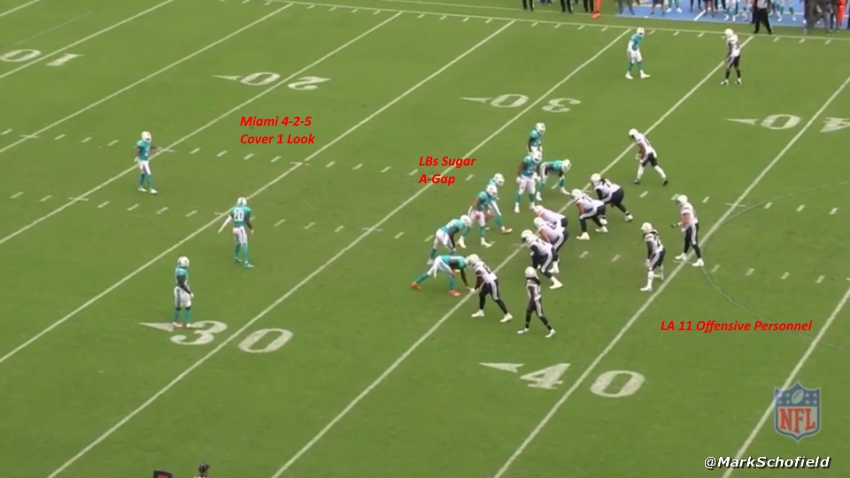 Philip Rivers Processing Speed Placement And The Out