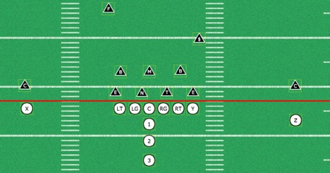 A Guide To Identifying Defensive Fronts Inside The Pylon
